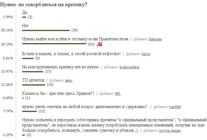 Опрос на Приднестровском социальном форуме