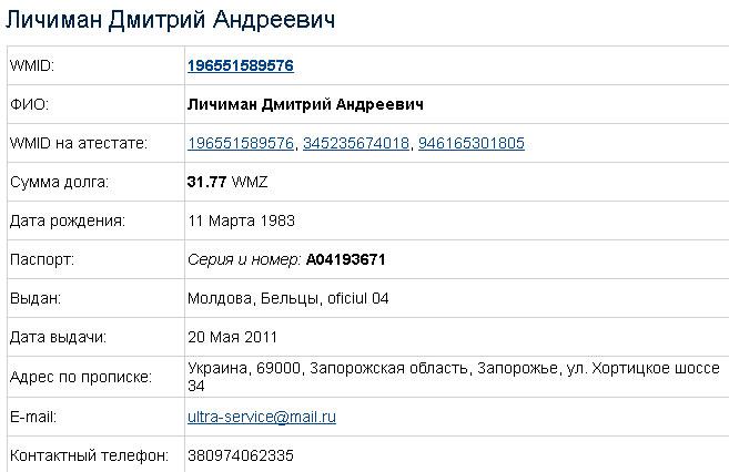 Личиман Дмитрий Андреевич - должник!