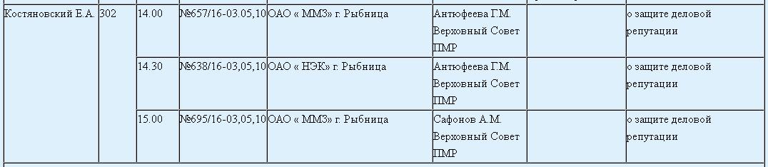 Календарь судебных заседаний Арбитражного суда ПМР